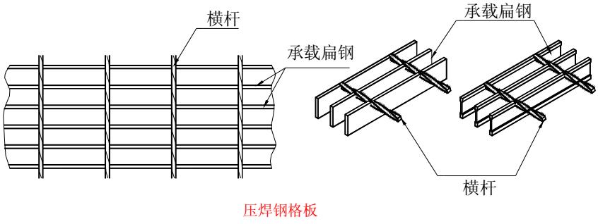 钢格板结构图