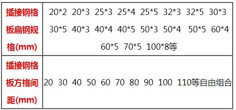 插接钢格板规格型号表